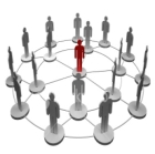 human-network-big